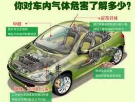 如何维护车内空气健康给汽车除甲醛